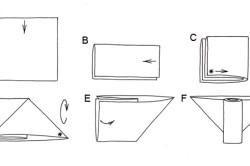 Схема складывания марлевого подгузника