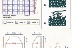 Схема вязания комбинезона для новорожденного