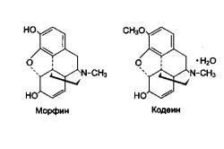 Вред морфина и кодеина для ребенка