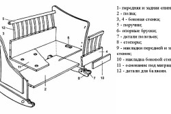 Схема кроватки-качалки